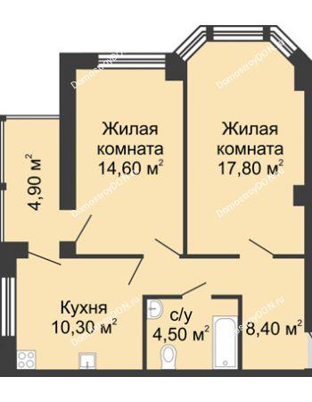 2 комнатная квартира 60,5 м² в ЖК Мега, дом № 2